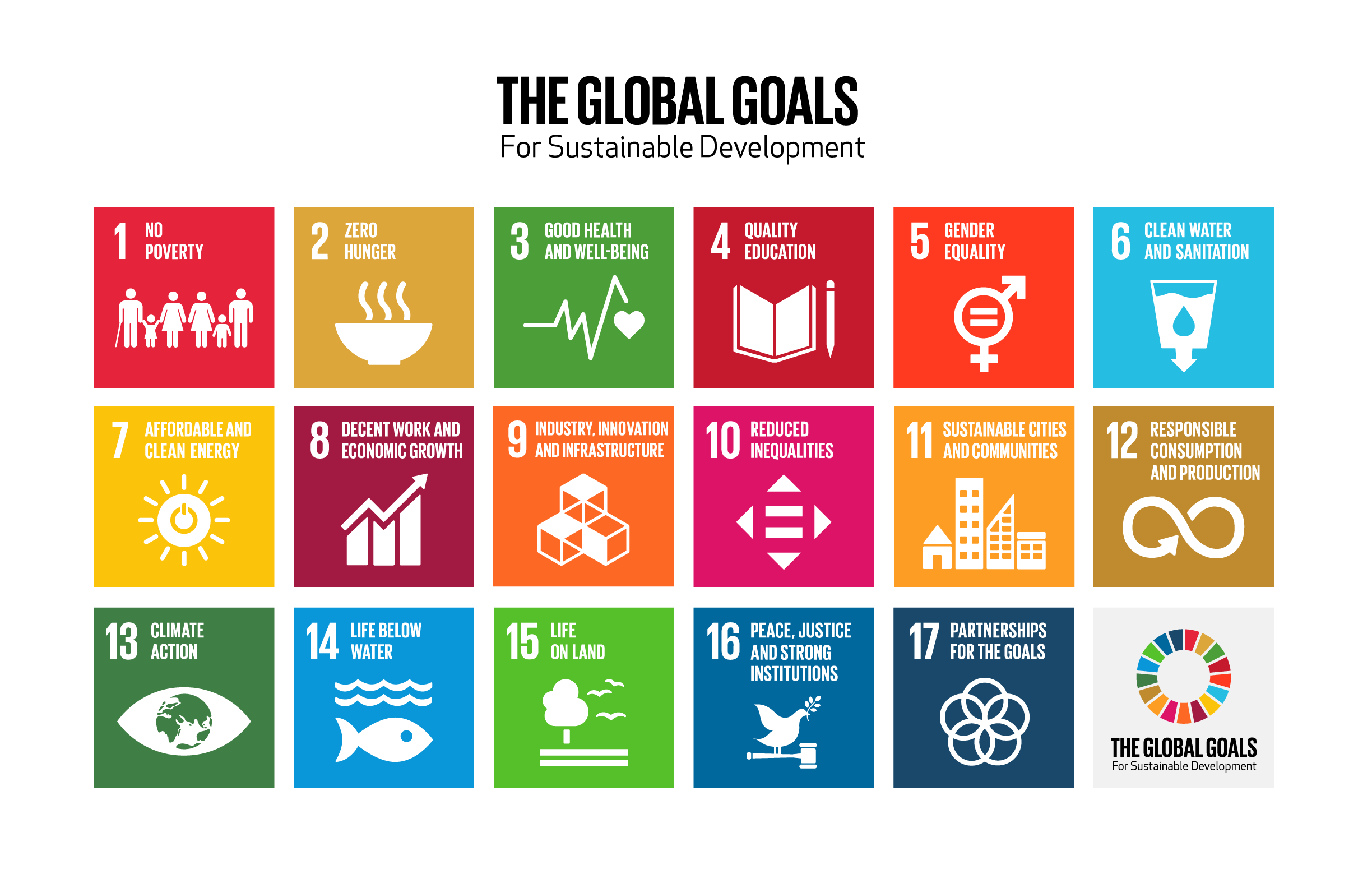 The 17 Sustainable Development Goals, or Global Goals.